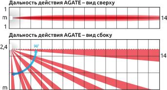 AGATE/AOCD-250